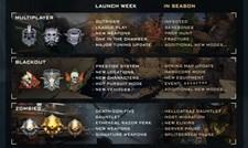 Call of Duty: Black Ops 4 Screenshot 3